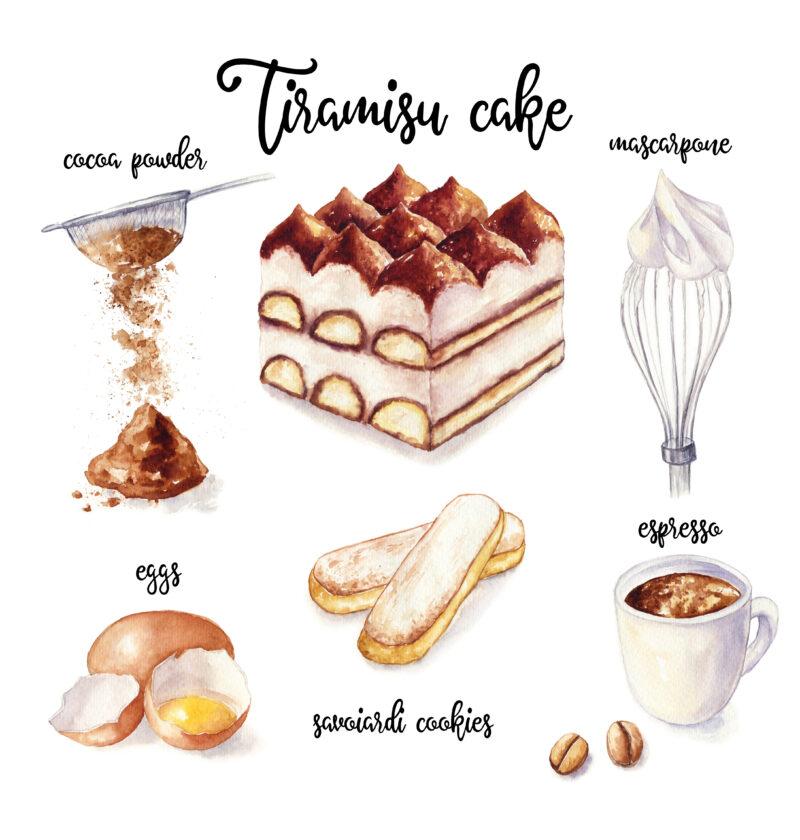 What is Tiramisu Dessert